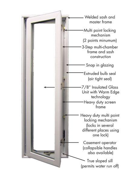 Construction Casement Window Screen : Casement windows energy savers vinyl